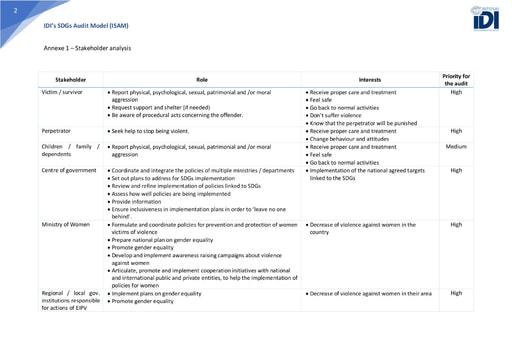ISAM Annexe 1: Stakeholder analysis