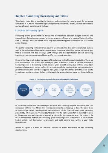 Audit of Public Debt Management: Handbook for SAIs v1 - Chapter 5