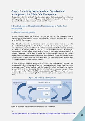 Audit of Public Debt Management: Handbook for SAIs v1 - Chapter 3