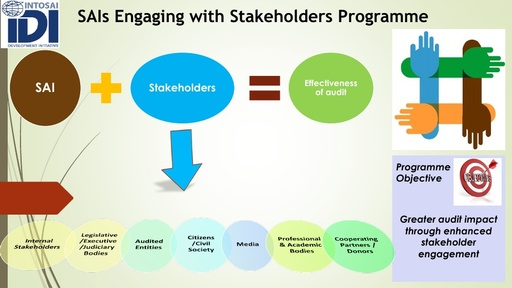 SAIs Engaging with Stakeholders Programme Brochure