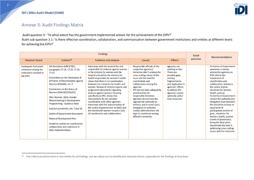 ISAM Annexe 3: Audit Findings Matrix