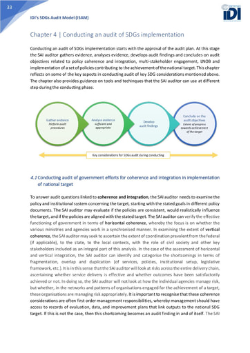 ISAM Chapter 4: Conducting an audit of SDGs implementation