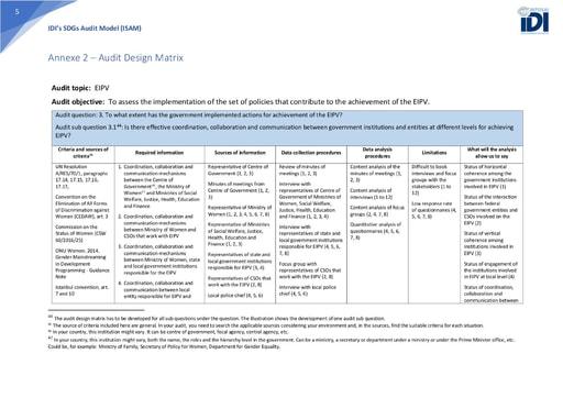 ISAM Annexe 2: Audit Design Matrix