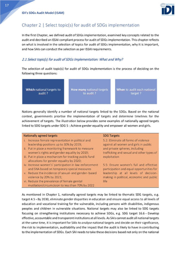 ISAM Chapter 2: Select topic(s) for audit of SDGs implementation